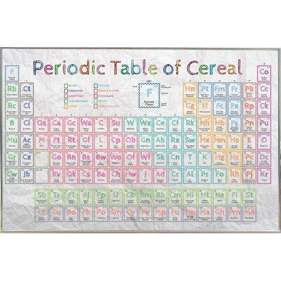 Asl posters compare prices at nextag latitude run periodic table of cereal framed graphic urtaz Image collections
